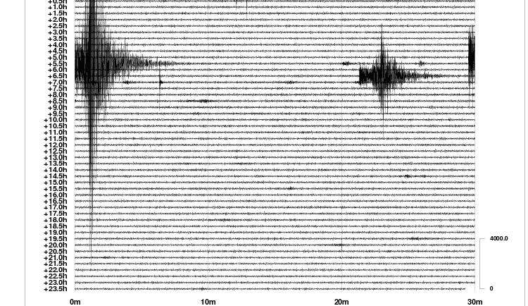 Chorvatsko zasáhlo další zemětřesení, otřesy zaznamenal i seismograf v Lubech u Chebu